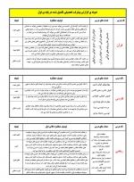 گزارش پیشرفت تحصیلی-فرم الف(دوره ابتدایی)